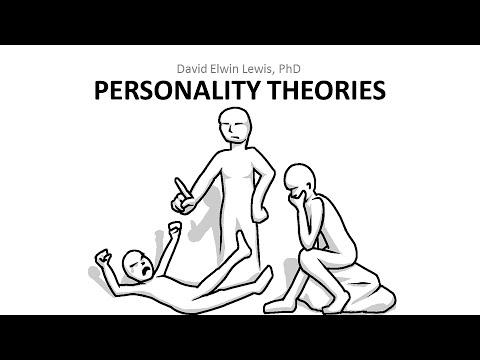 15.2 Personality Theories