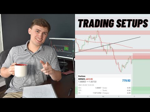 My Top Forex Trading Setups this Week: EUR/USD, XAU/USD, GBP/USD!