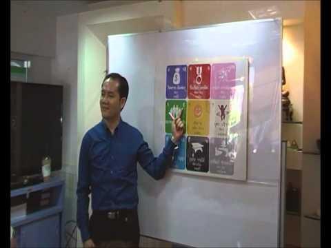 เรียน ฮวงจุ้ย อ.ธุลีดิน ตอนที่ 20 ฮวงจุ้ยบ้าน ฮวงจุ้ยร้านค้า ฮวงจุ้ยธุรกิจ