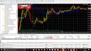 [Live 013] Trading live sur le forex - Euro dollar
