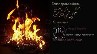 Теплопроводность, конвекция и тепловое излучение (часть 8) | Термодинамика | Физика