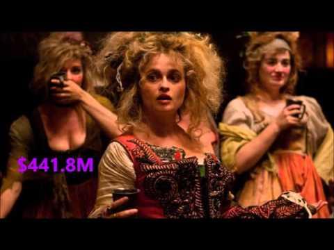 Top 20 Helena Bonham Carter Films
