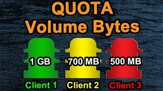 Limiting Clients Bandwidth by Quota Volume Bytes Mikrotik