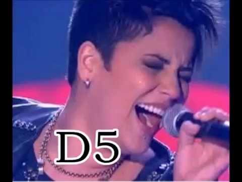 Nise Palhares ( The Voice Brasil ) Alcance Vocal F#2 - D5 ( Contralto Profundo )
