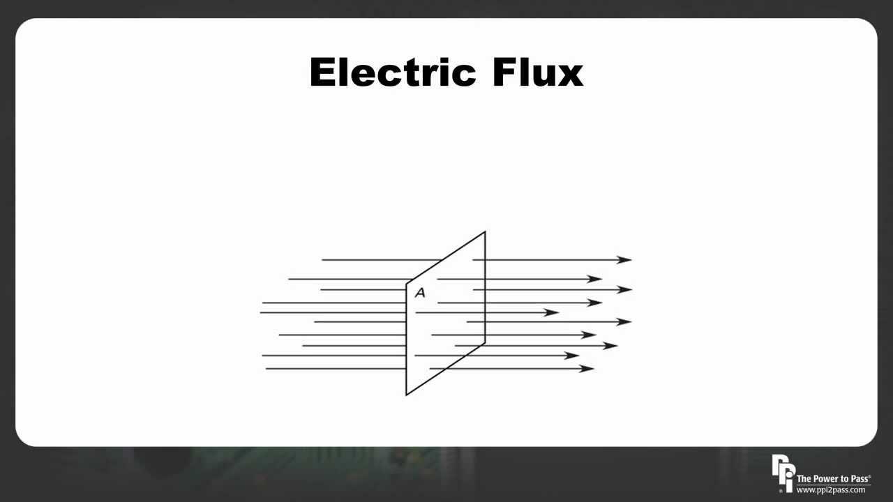 FE/EIT Exam Electrostatics: Electric Flux, Flux Density ...