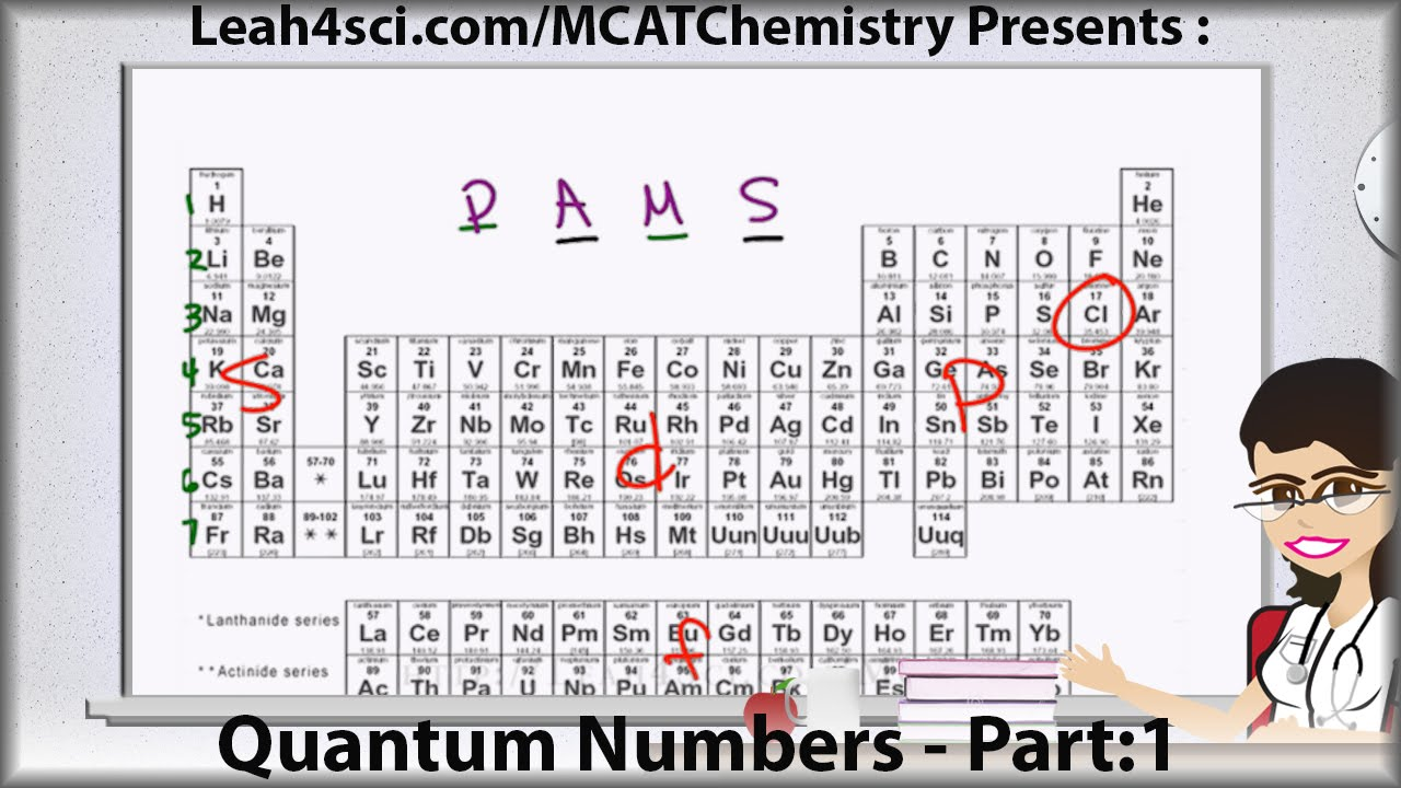 quantum numbers n l ml ms in mcat chemistry part 1 youtube. Black Bedroom Furniture Sets. Home Design Ideas