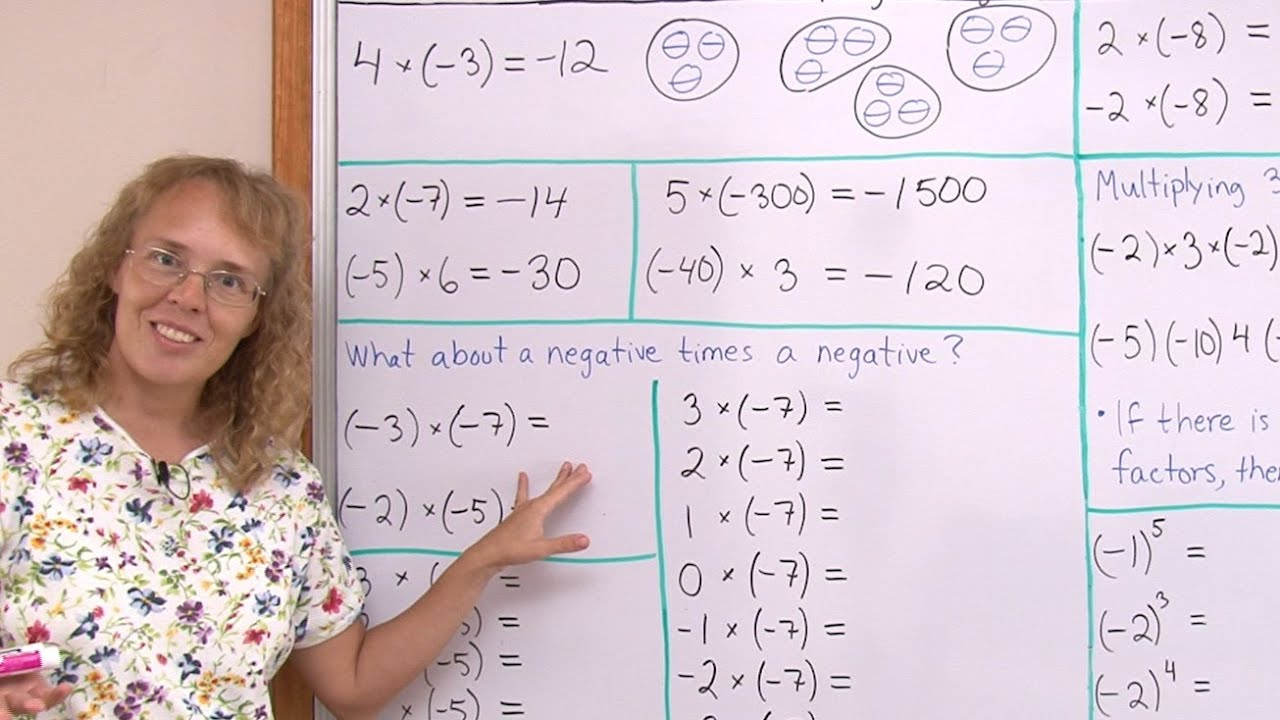 The rules for multiplying integers and WHY they work incl – Multiplication of Integers Worksheets