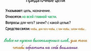 Придаточные цели (9 класс, видеоурок-презентация)