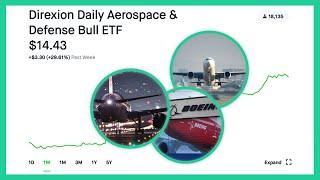 My Favorite Aerospace ETF - Robinhood Investing