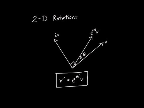 2D Rotations and Complex Exponentials