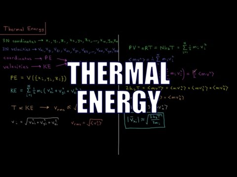Computational Chemistry 3.6 - Thermal Energy