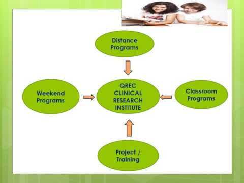 Clinical Research Courses by QREC Clinical Research Institute