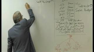 محاضرة 21: الموازنة التخطيطية وأنظمة الرقابة - 2