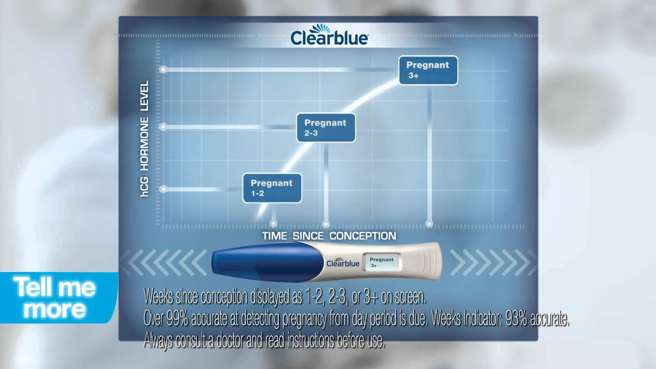 Discover Clearblue Digital Pregnancy Test with Weeks Indicator (UK version)