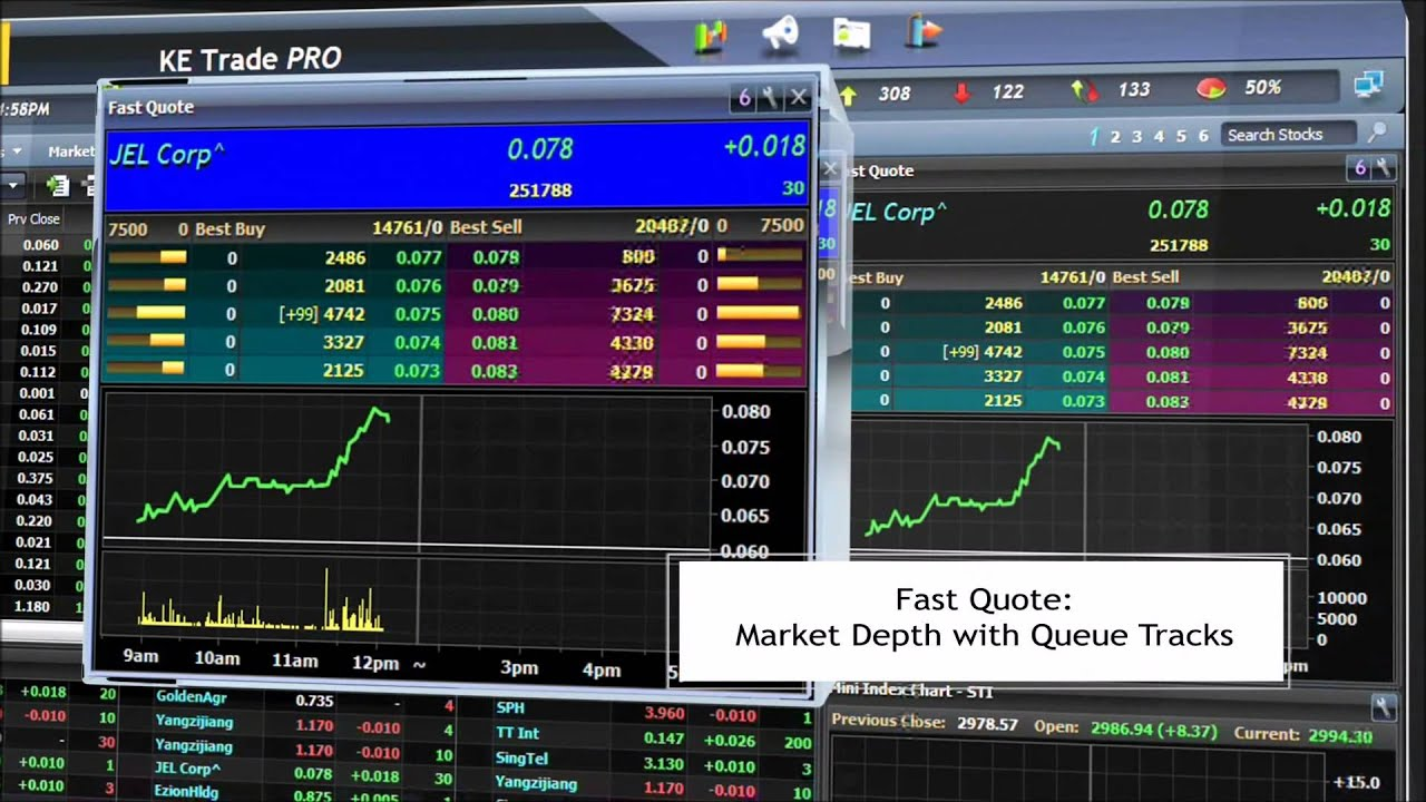 Online trading with a Regulated broker | WorldStocks