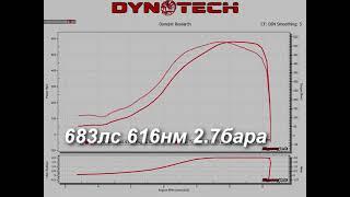 2й Замер 2101  мощность 683лс(, 2017-01-28T08:28:36.000Z)