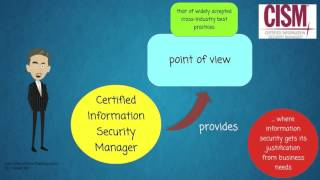 What is Certified Information Security Manager?