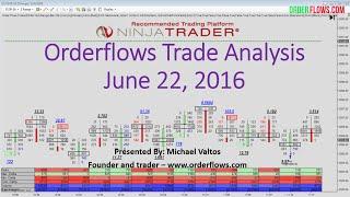 Orderflows Trade Recap Analysis June 22, 2016 ES FESX EURUSD Order Flow Forex Trading