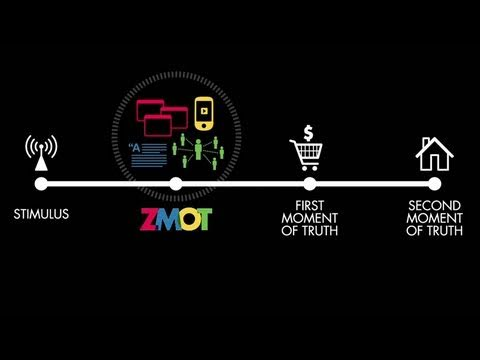 Winning the Zero Moment of Truth - A New Mental Model