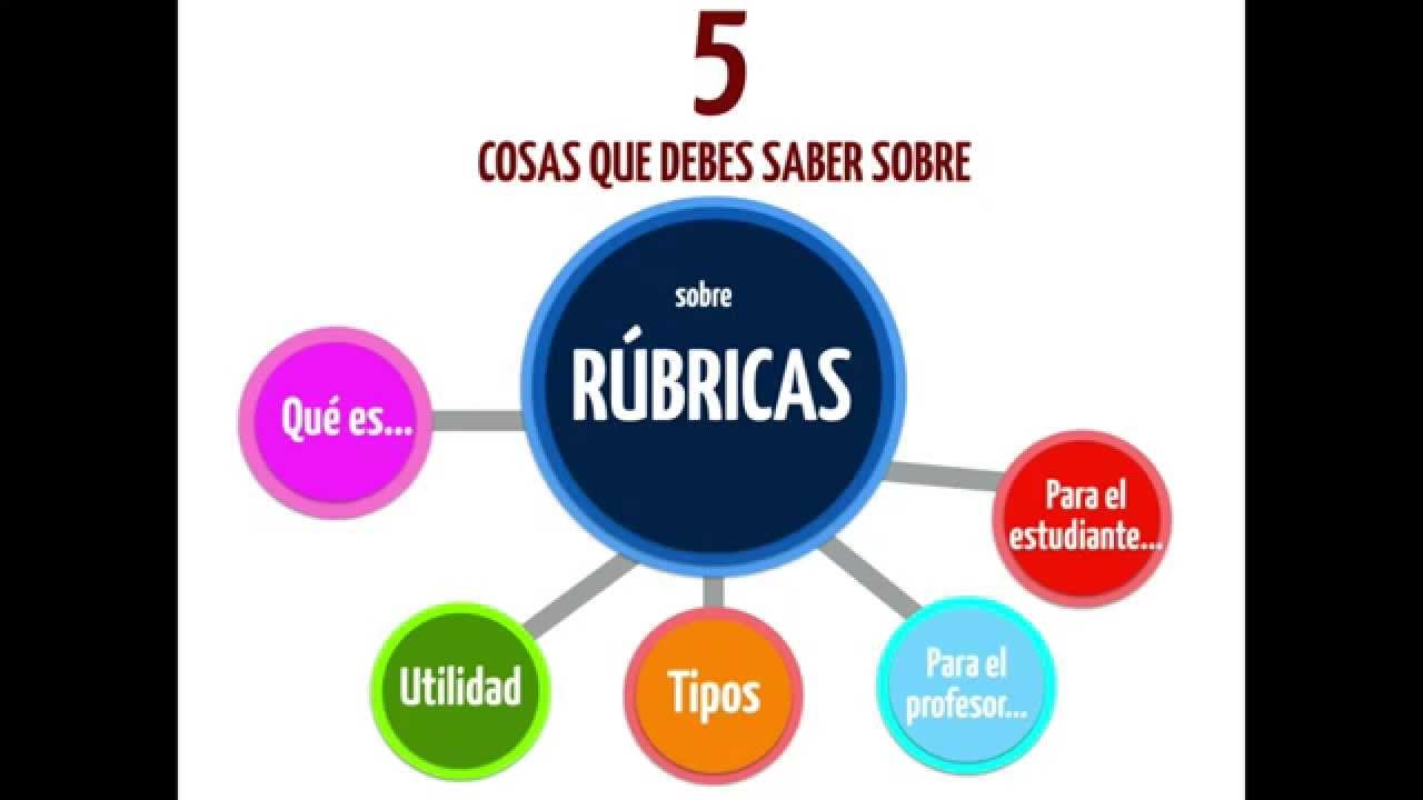 Rubricas qu son para qu sirven youtube for Que son los comedores escolares