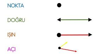 3. SINIF DOĞRU IŞIN ve AÇI KONU ANLATIMI - 3. sınıf matematik