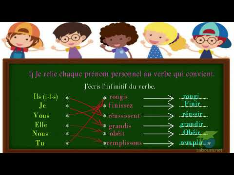 المستوى الخامس فرنسية J Apprends A Conjuguer Le Verbe Ir Comme Finir Au Present Youtube