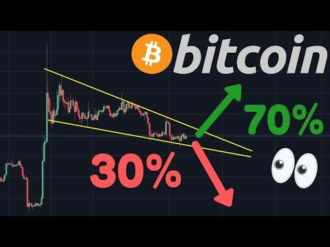 BITCOIN FALLING WEDGE BREAKOUT NOW?!!! | 30% Chance Of A Crash & 70% Chance For A Pump!!!