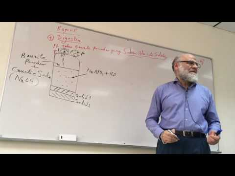 Manufacturing processes 1(MENG 210) - lecture 4 (5/3/2017)   Dr.Mohammed Abu Aesh
