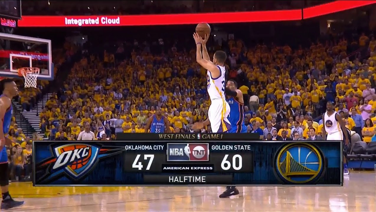 [Playoffs Ep. 21/15-16] Inside The NBA (on TNT) Halftime– OKC Thunder vs. Warriors, Game 1 – 5 ...
