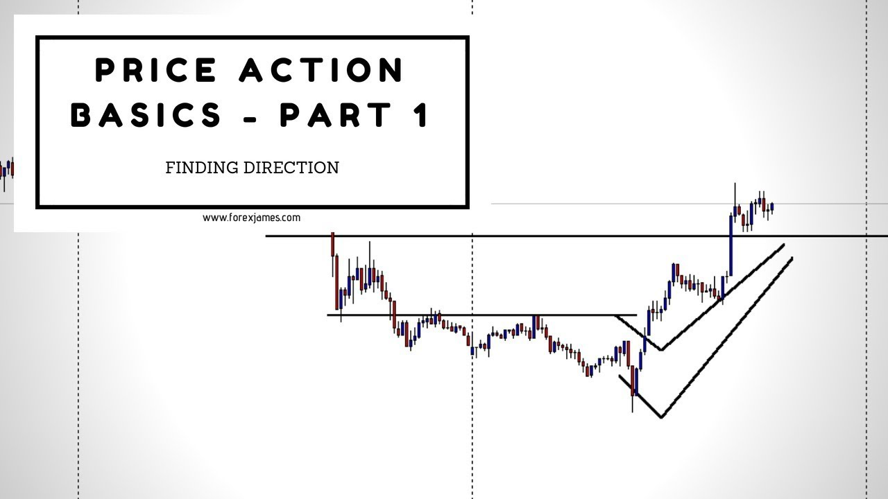 Forex find direction