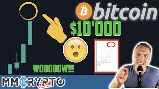 WOOOW!! BITCOIN PUMPING TO $11'000 RIGHT NOW!! This CRAZY INDICATOR GOES PARABOLIC!!!