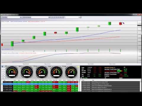 Nasdaq 100 Big Reversal Huge Weekly Price Action Technical Analysis Review
