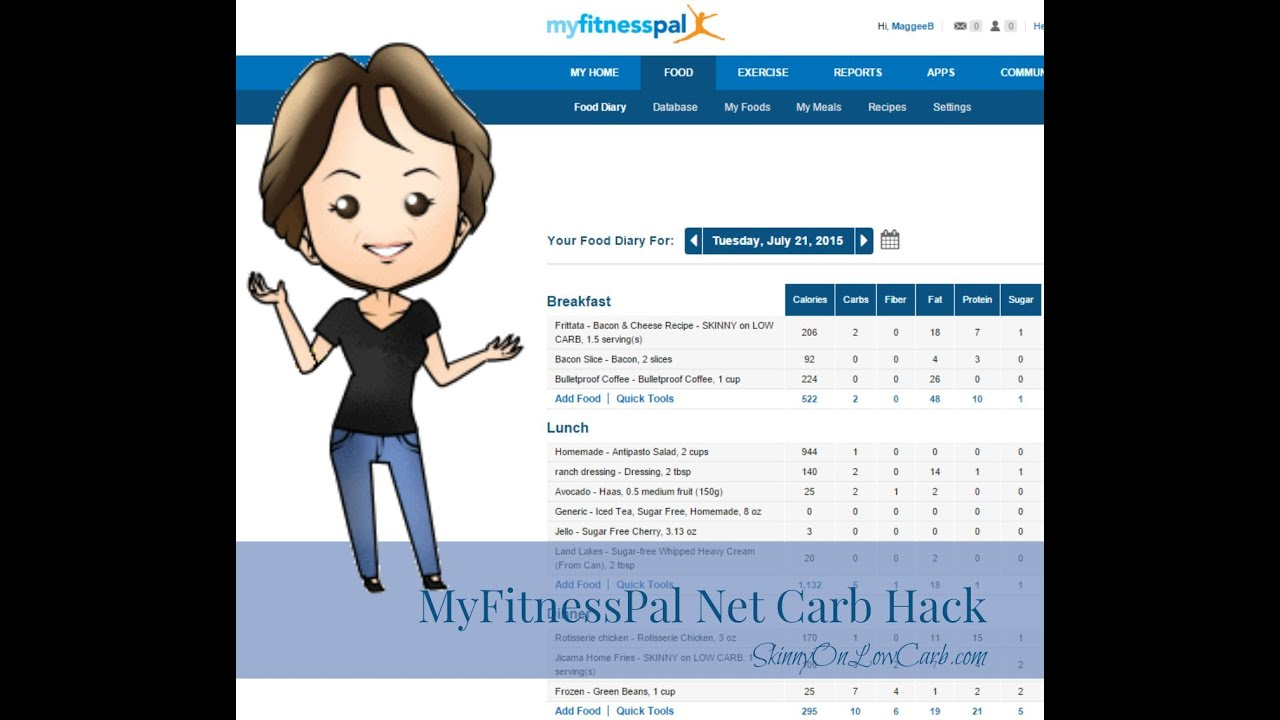 My Fitness Pal Net Carb Hack