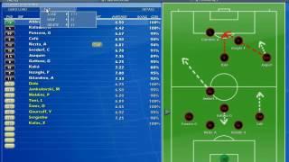 Championship Manager 2007 - Обзор (Лучшие Компьютерные Игры)