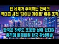 한국 여론 조작 '차이나 게이트' 대한민국은 조작된 사회에 살고 있었다[차이나게이트]