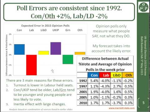 UK General Election 2015 Prediction