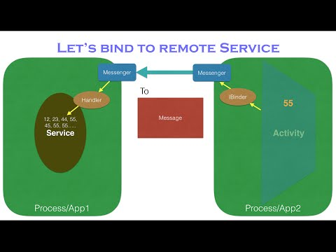Services in Android - Part 7, Let's bind to remote Service