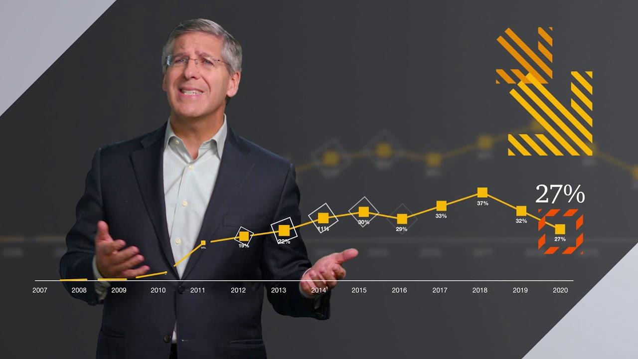 Bob Moritz, Chairman of the PwC Network, on record high ...