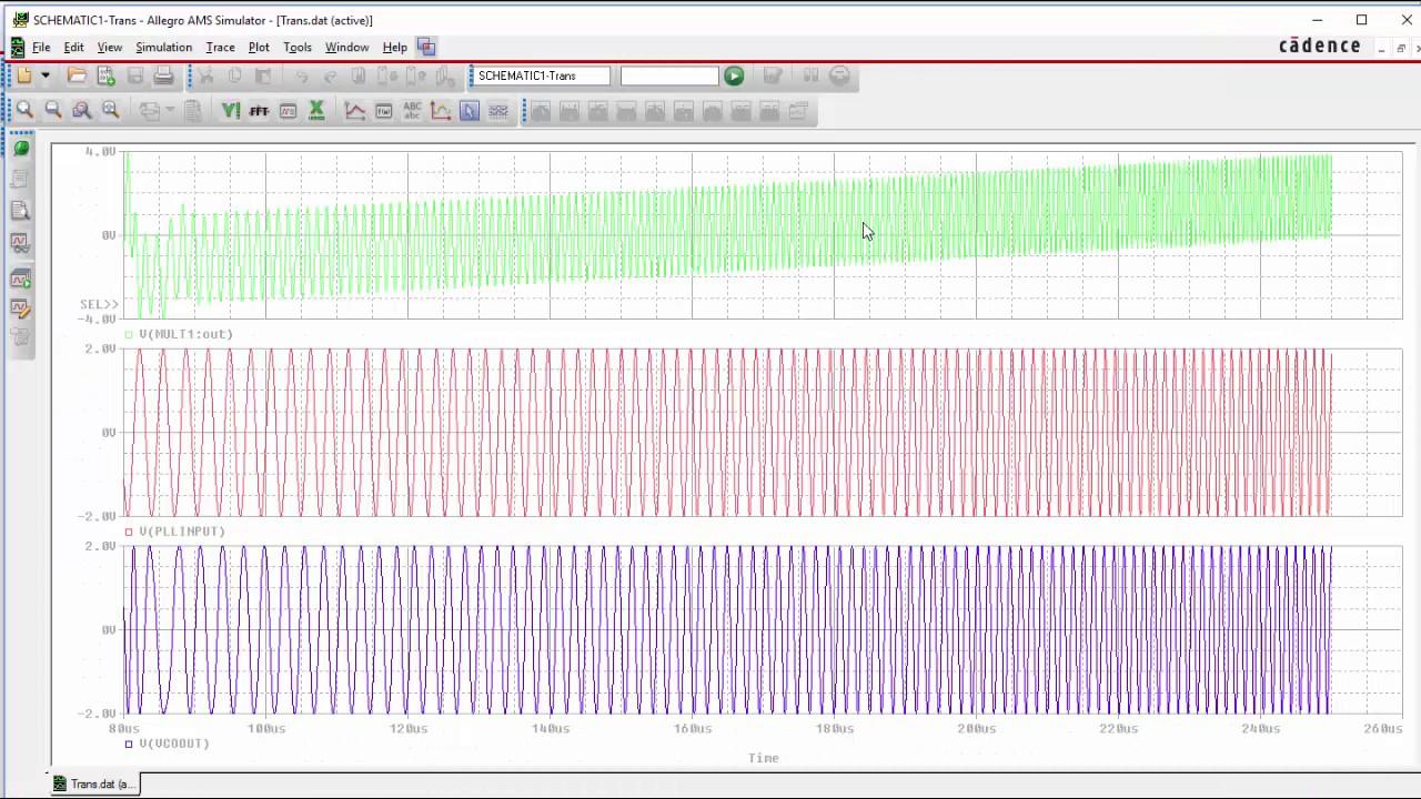 Phase-locked Loop-Schaltung (PLL) mit mathematischen Modellen ...
