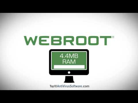 WebRoot Review: Features of Antivirus Software