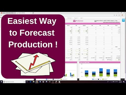 Capsim - Forecasting, Marketing, and Production (Step-by-Step)