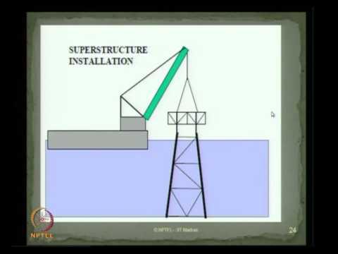 Mod-02 Lec-03 Construction techniques