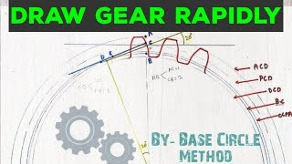 Gear profile by Base Circle method in hindi|Engineering And Poetry|