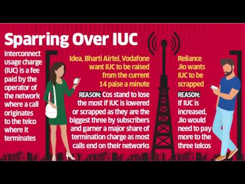 जियो ने कराई सभी कंपनियों की कॉल फ्री  Jio Vs Airtel, Vodafone, Idea
