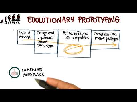 Evolutionary Prototyping Process - Georgia Tech - Software Development Process