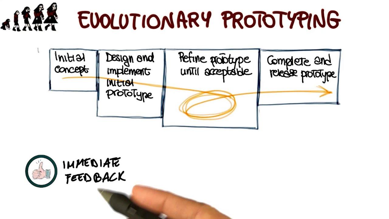 Evolutionary prototyping process georgia tech software evolutionary prototyping process georgia tech software development process ccuart Gallery