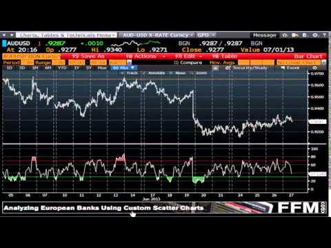 Day trading options systems that work