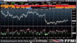How To Make Bloomberg Training Introduction Forex Trading Strategies RSI