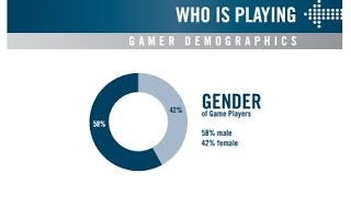 Lies, Damned Lies and the Video Game Press #GamerGate #NotYourShield