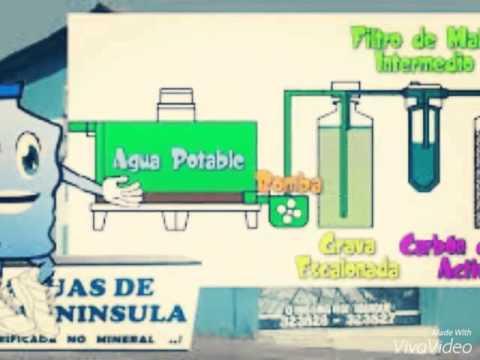 Formas de purificar agua de lluvia youtube - Agua de lluvia ...